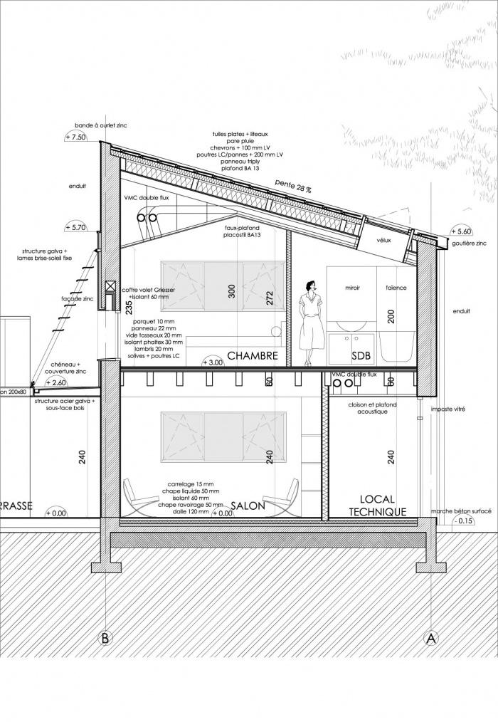 Maison près d'Hourtin : DCE FOVET 7 C C