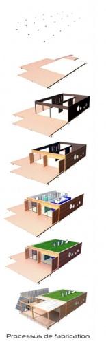 Le pavillon des berges du lac : processus de fabrication